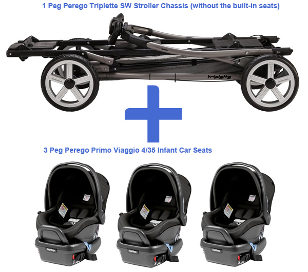 Peg Perego Triplette SW Stroller - Full Review